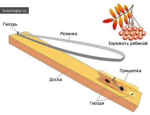 Самострел СССР
