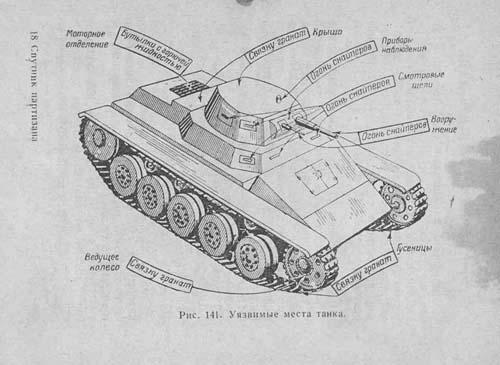 Спутник партизана, 1942 год. 64dbcf0468