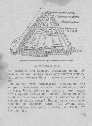 Спутник партизана, 1942 год. 76e0087045